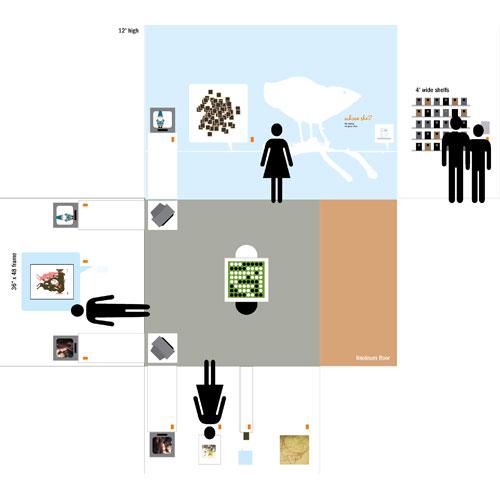 thesis_plan.jpg